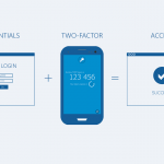 cloud-erp-two-factor-authentication