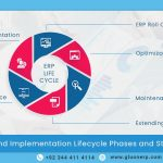new erp implementation stages