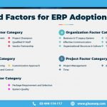 erp adoption ad implementation