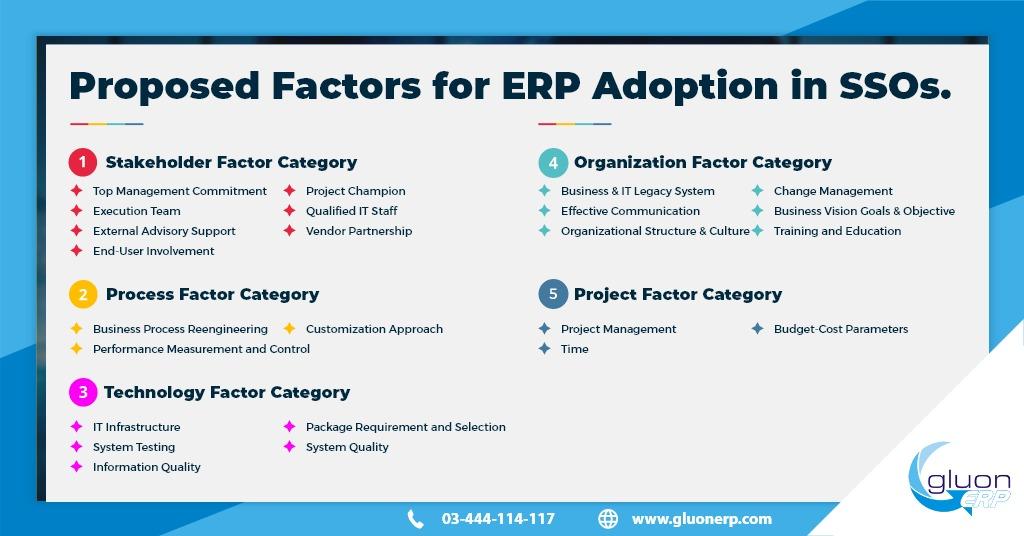 erp adoption ad implementation
